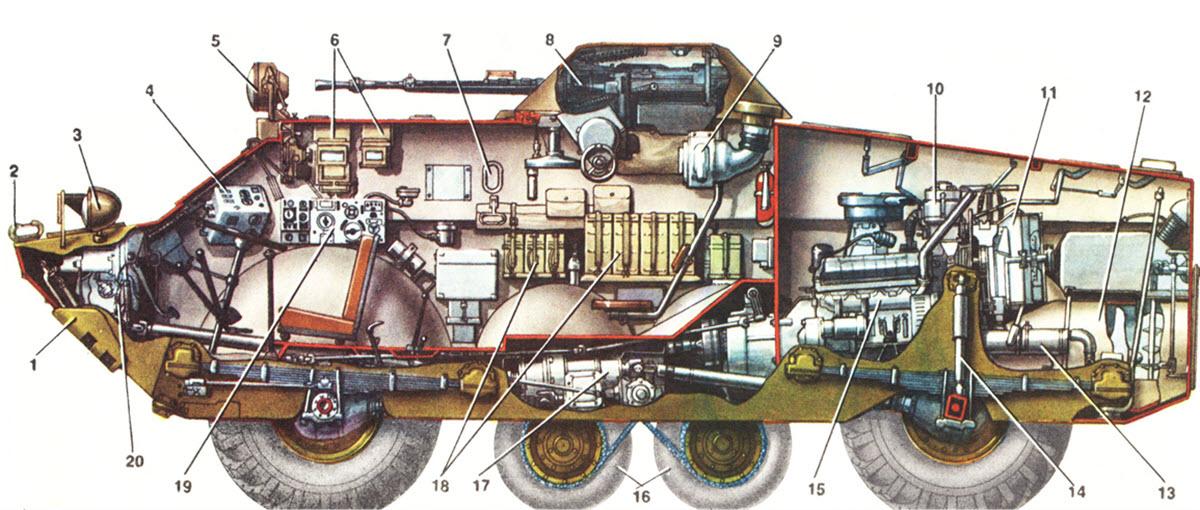 БРДМ-2 в разрезе